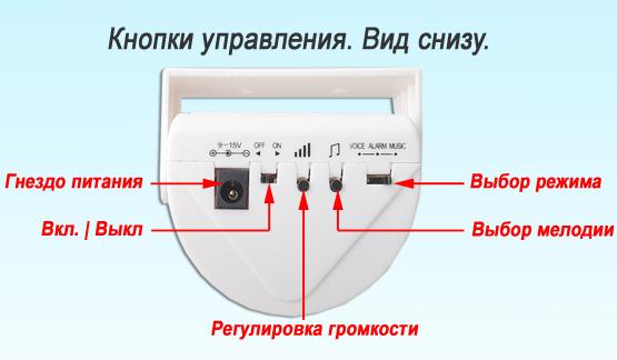 картинка кнопки управления и регулировок оповещателя - сигнализатора посетителя