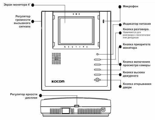 функциональная схема видеодомофона Kocom KIV-101