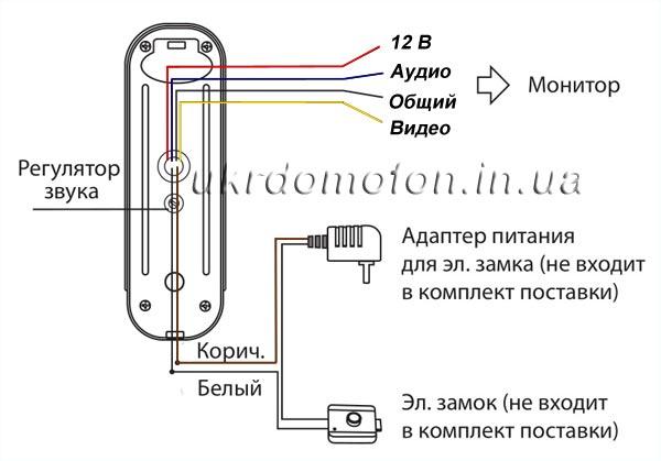 Вызывная панель Arny AVP-100