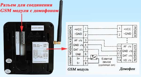 схема подключения GSM 401G к